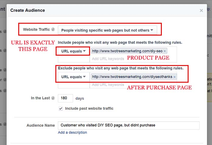 Make sure your retargeting audience is only targeting those who dont buy